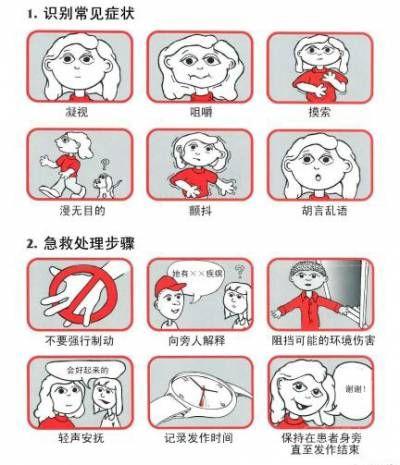 癫痫发作症状及发作时的处理原则(图解)