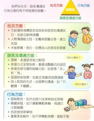 自闭症儿童的症状(图)
